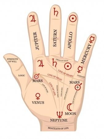 diploma-palmistry